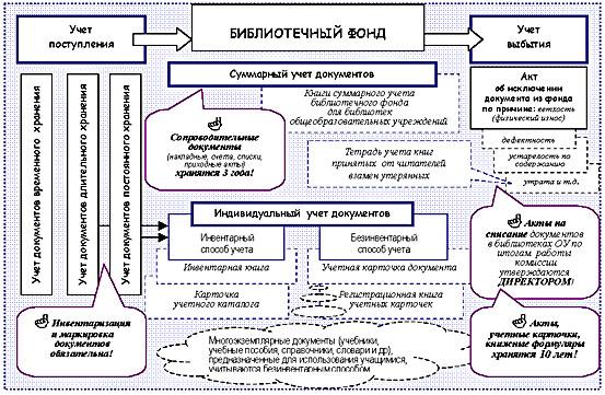Инструкция По Бухгалтерскому Учету В Бюджетных Учреждениях 107Н